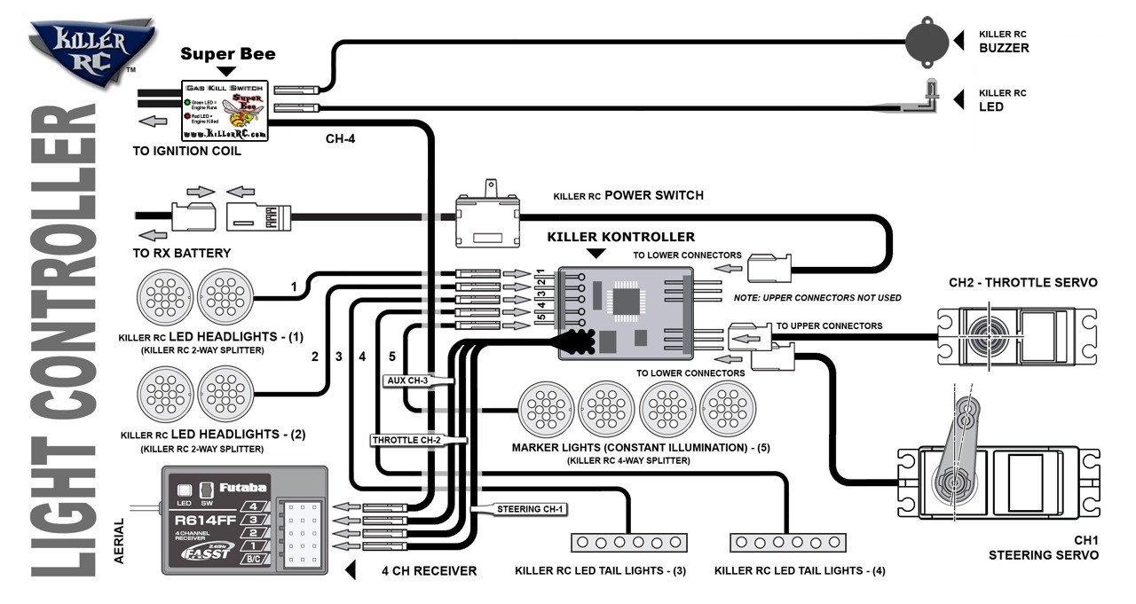 Wr 8488  Gas Rc Kill Switch Wiring Diagram Free Download Wiring Diagram Download Diagram