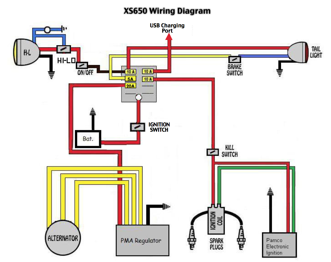 Harley Ignition Wiring Diagram from static-cdn.imageservice.cloud
