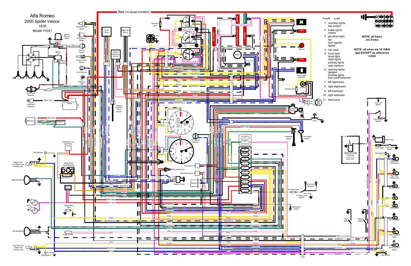 TR_4348] Alfa Romeo Wiring Diagram Find A Guide With Wiring Diagram Images  Download DiagramWww Mohammedshrine Librar Wiring 101