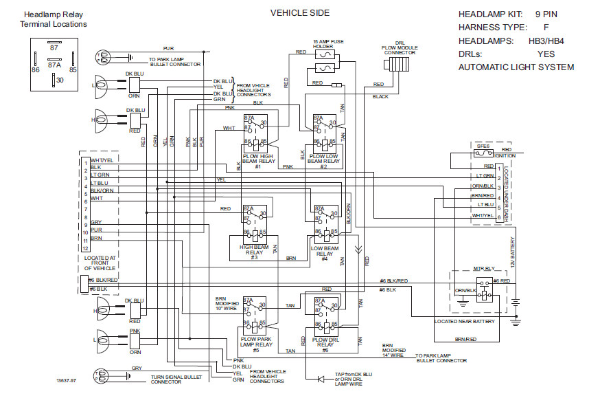 Super Fisher Plow Wiring Harness Chevy Basic Electronics Wiring Diagram Wiring Cloud Mousmenurrecoveryedborg