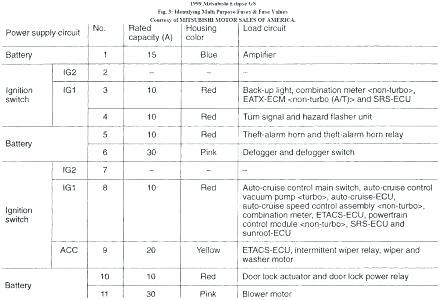 Sc 9770 03 Eclipse Wiring Diagram Download Diagram