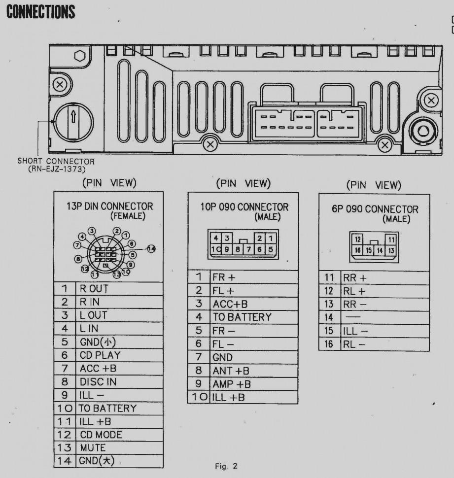 Bmw M3 Head Unit Wire Diagram - Sony Xperia L Circuit Diagram -  stereoa.yenpancane.jeanjaures37.fr   Bmw M3 Head Unit Wire Diagram      Wiring Diagram Resource