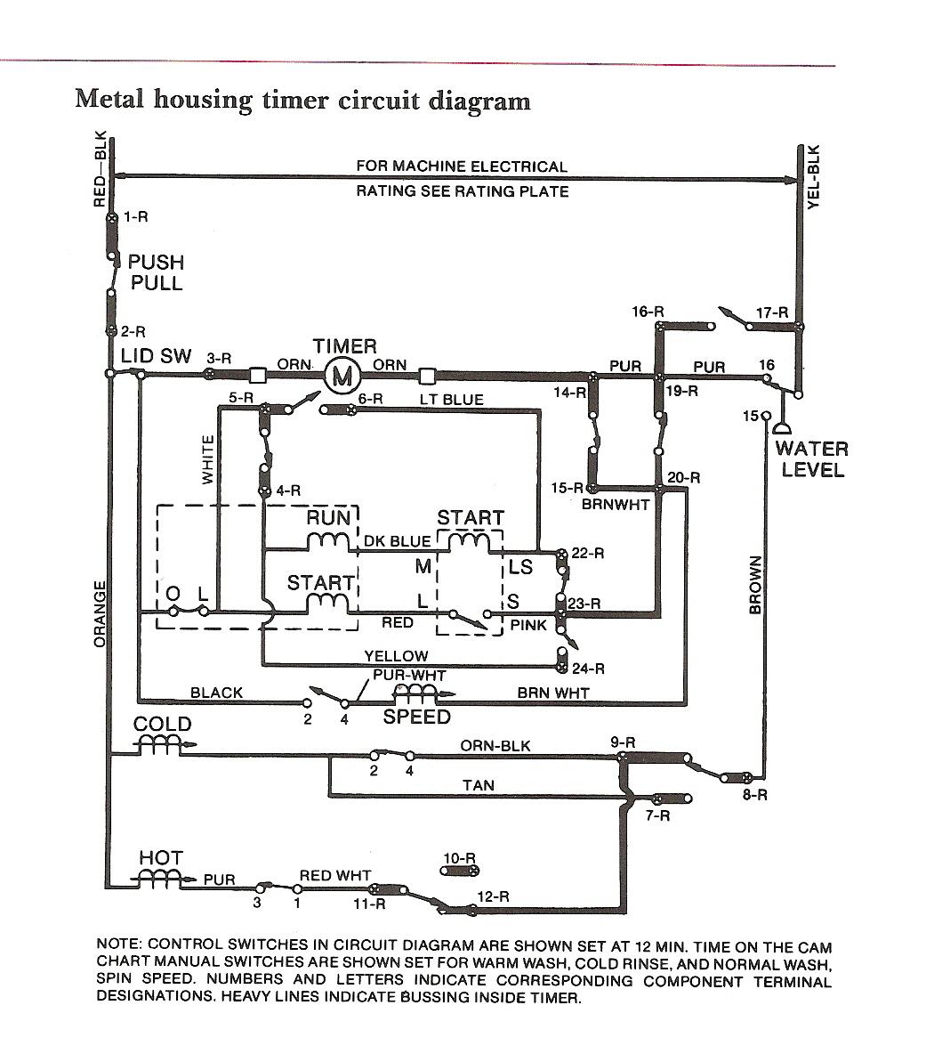 Washer Motor Wiring Diagram Painless Lt1 Wiring Harness Begeboy Wiring Diagram Source