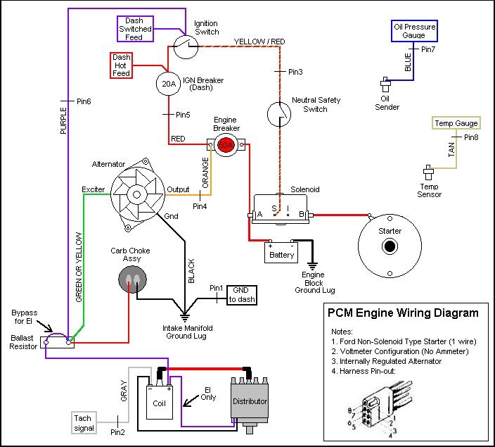 as_4801] 1996 ford alternator wiring diagram  osuri opein ommit cette mohammedshrine librar wiring 101