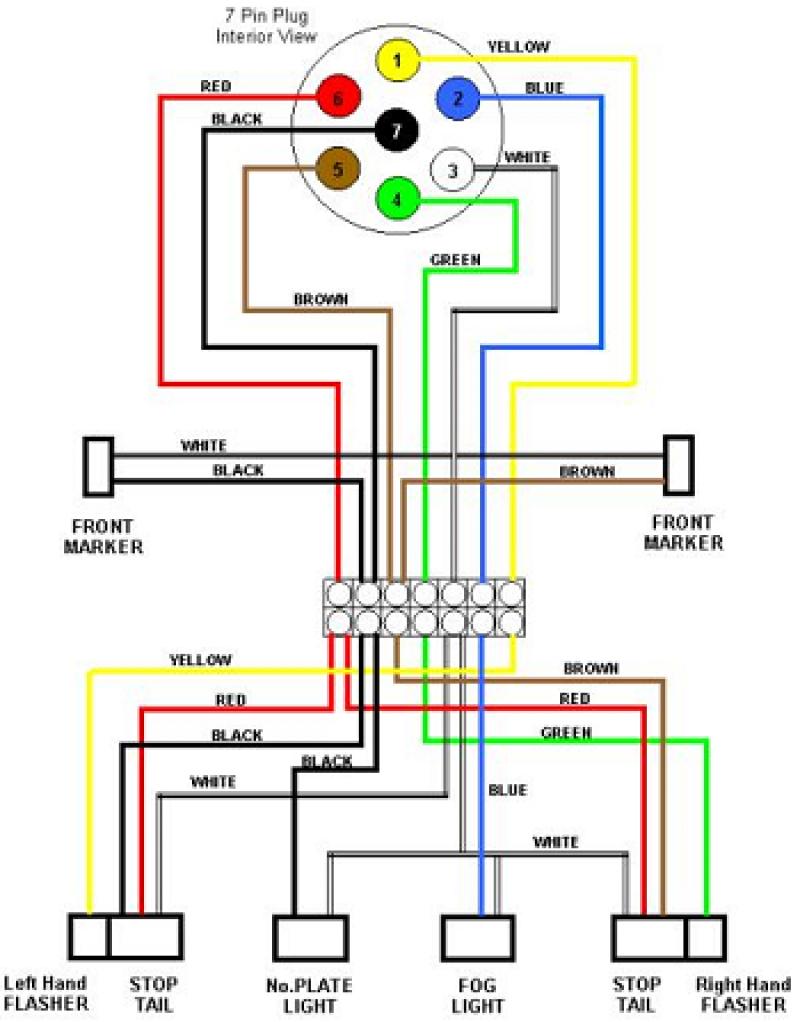 Incredible 7 Pin Wiring Diagram Fisher Wiring Diagram Wiring Cloud Domeilariaidewilluminateatxorg