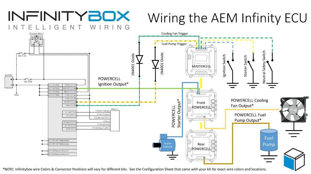 Cool Wiring The Aem Infinity Ecu Infinitybox Wiring Cloud Mousmenurrecoveryedborg