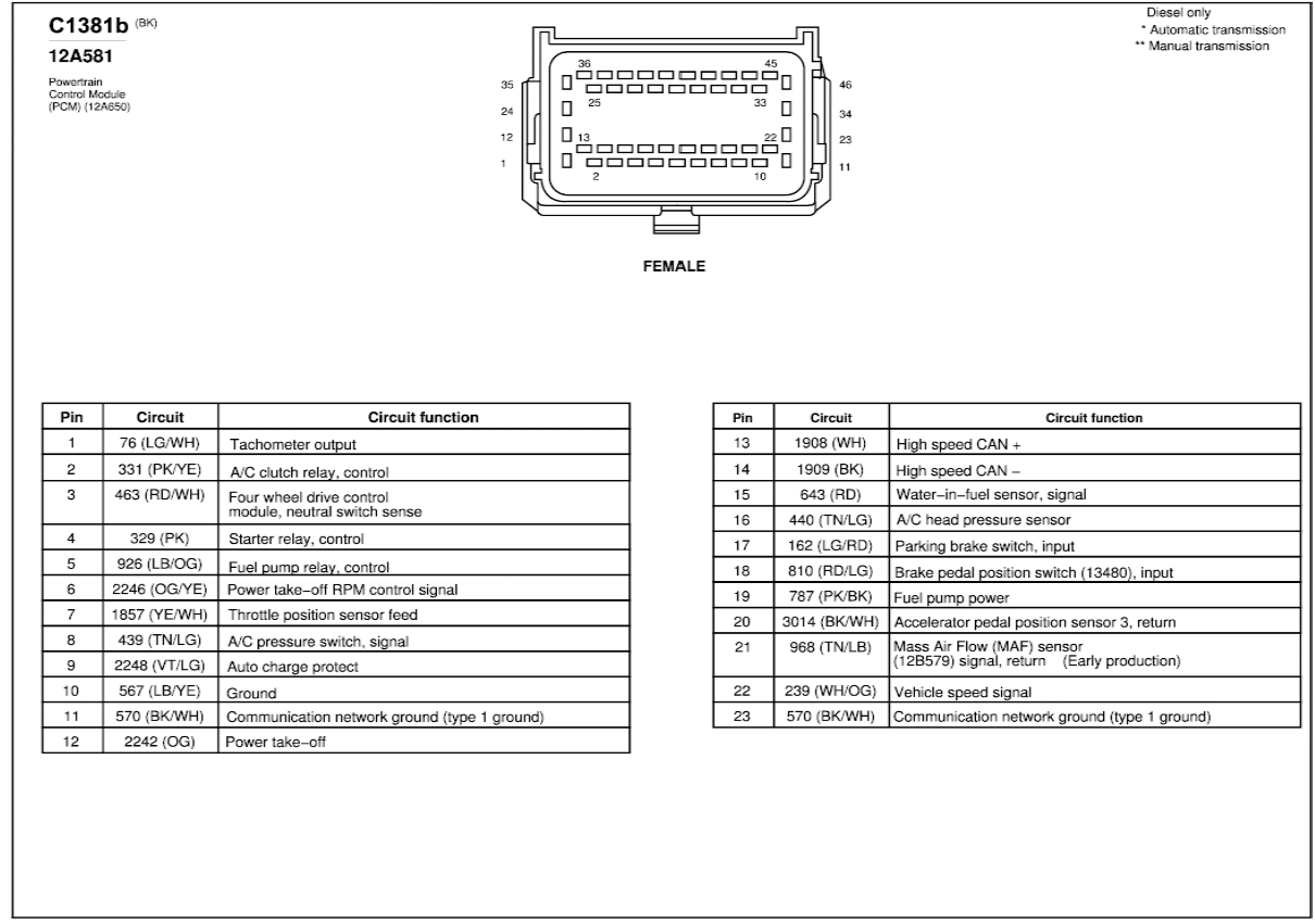 Magnificent Pcm Pinout Diagram Needed 2006 Ford Truck Enthusiasts Forums Wiring Cloud Dulfrecoveryedborg