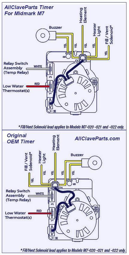 Hotpoint Wiring Diagrams - Wiring Diagram For Kicker Hideaway for Wiring  Diagram SchematicsWiring Diagram Schematics