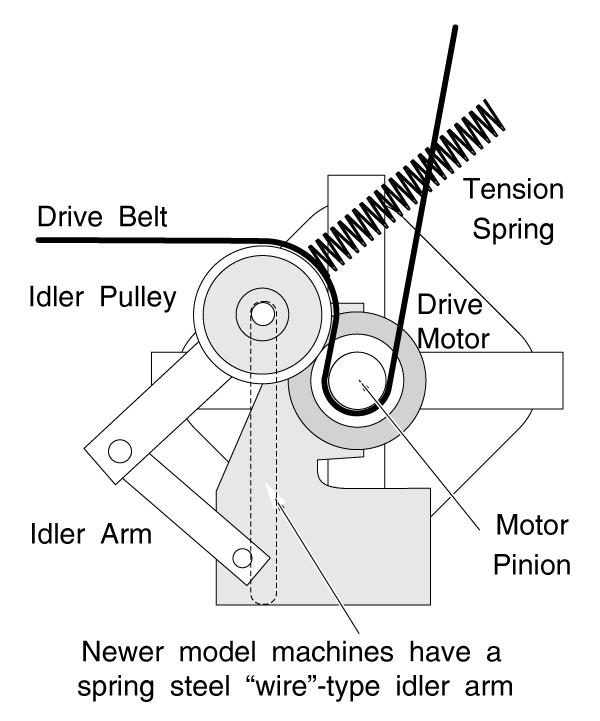 ly0828 dryer belt tensioner diagram furthermore ge gas