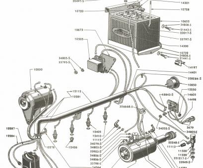 ZE_4296] Alternator Wiring Ford Tractor Alternator Wiring Diagram Wiring  Imgs Wiring DiagramNedly Benkeme Mohammedshrine Librar Wiring 101