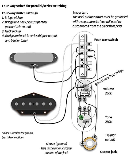 CA_6761] Guitar Pickup Wiring Diagrams Moreover Baja Telecaster Wiring  Diagram Free DiagramPhil Ally Rele Mohammedshrine Librar Wiring 101