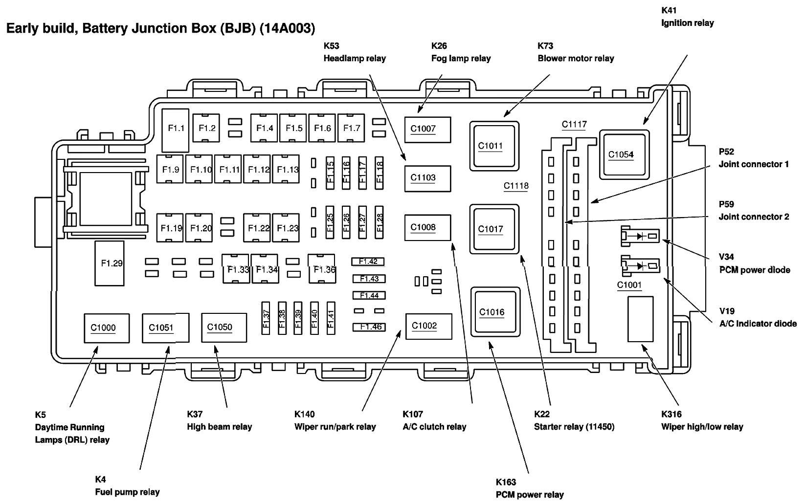 Sensational 2002 Ford Explorer Fuses Diagram Wiring Diagram Wiring Cloud Loplapiotaidewilluminateatxorg