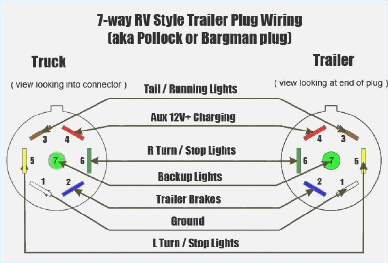 Gmc 7 Way Plug Wiring Schematic Wiring Diagram