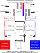 Incredible Underfloor Heating Wikipedia Wiring Cloud Ittabisraaidewilluminateatxorg