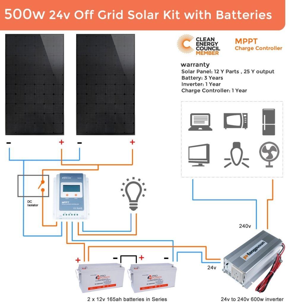 CL 40] Diagram For Off Grid 40V Solar System Free Download ...