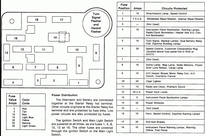 peugeot 407 fuse box diagram layout - wiring diagrams step-site -  step-site.alcuoredeldiabete.it  al cuore del diabete