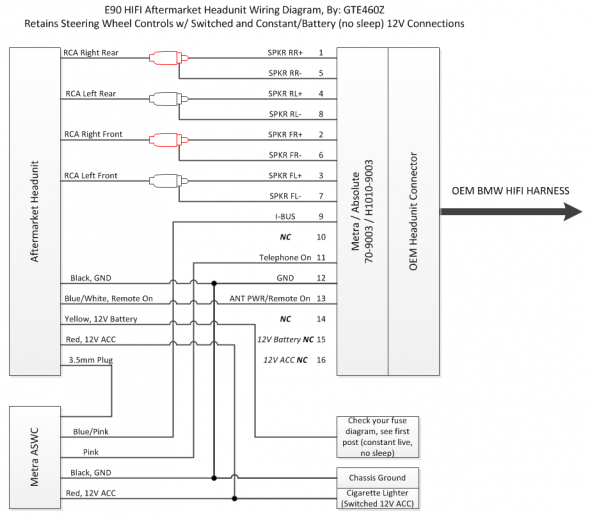 Bmw X3 Stereo Wiring - Wiring Diagrams Allelaariela.de