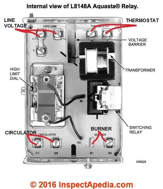Admirable Honeywell Fan Center Wiring Diagram Brandforesight Co Wiring Cloud Rdonaheevemohammedshrineorg