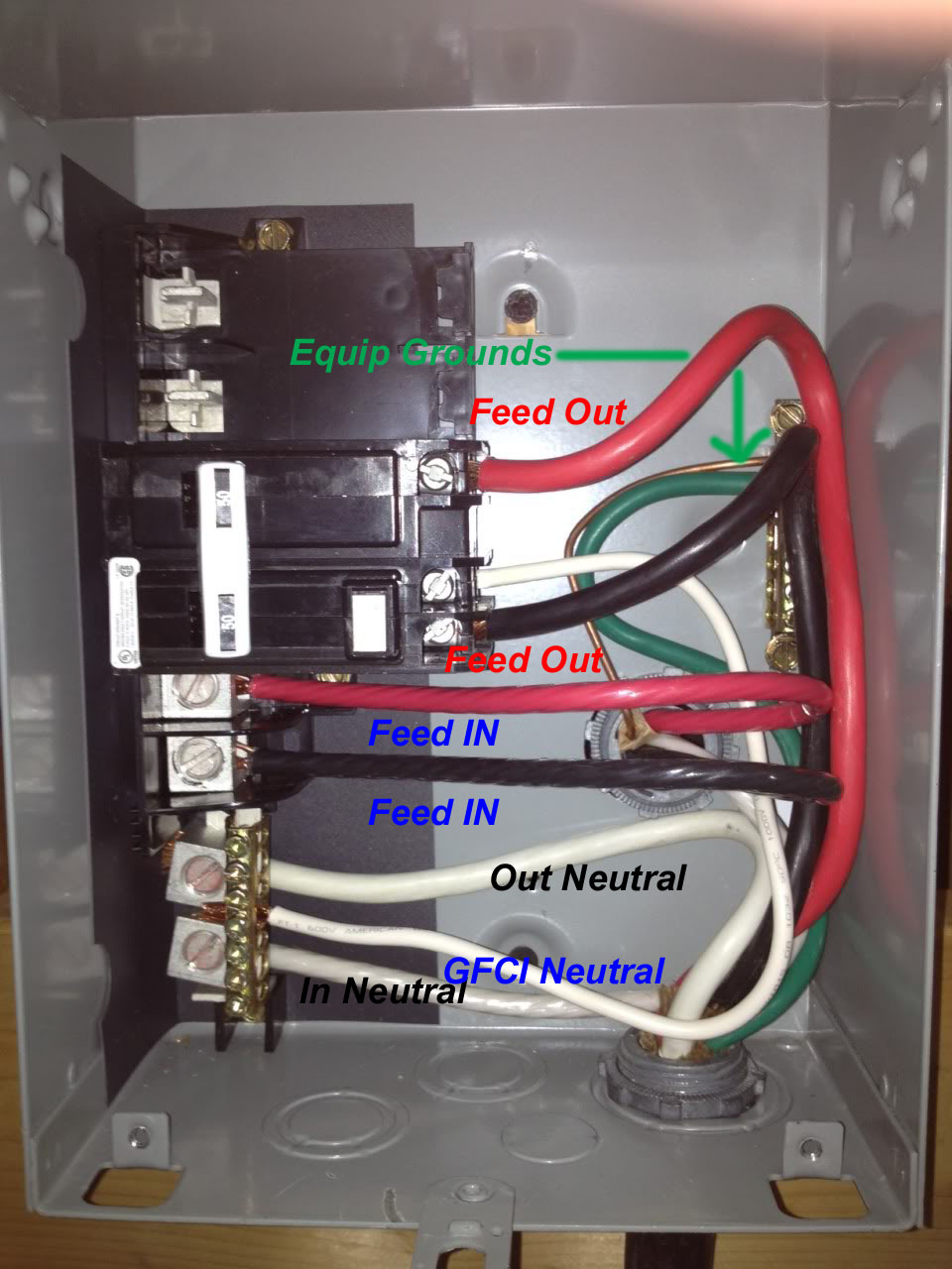 YO_1394] Midwest Spa Disconnect Panel Wiring Diagram Midwest Free Engine  Free DiagramSapre Elae Aidew Illuminateatx Librar Wiring 101