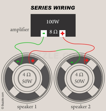 Tremendous Explanation Of Speaker Impedance With Examples Wiring Cloud Onicaalyptbenolwigegmohammedshrineorg