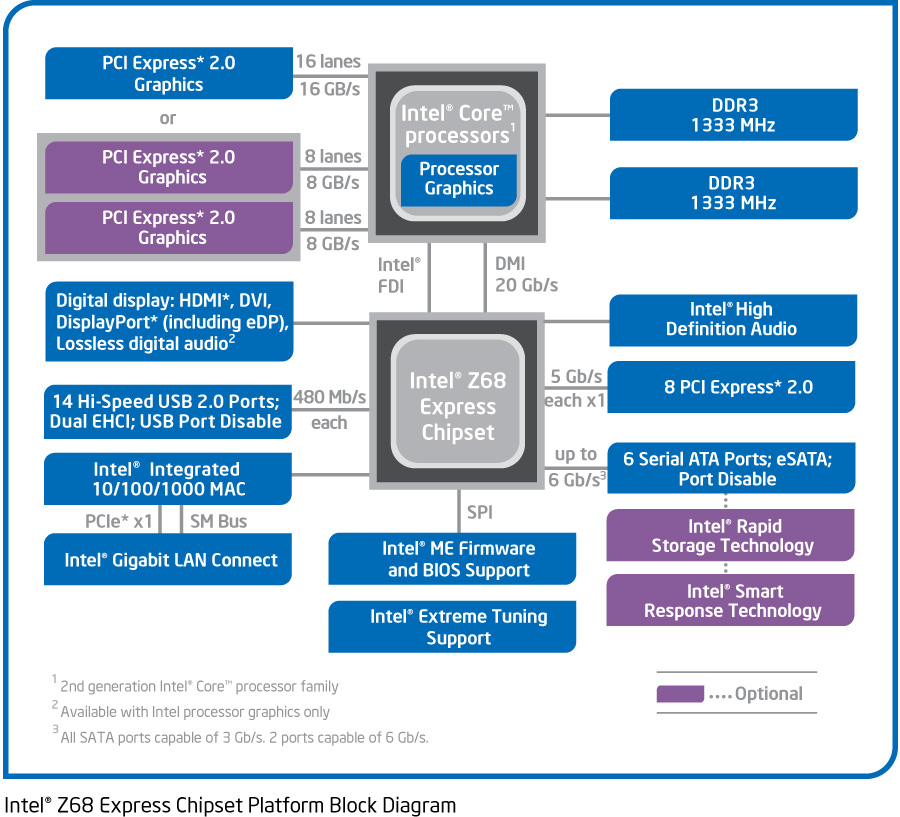 RE_9785] Diagram Additionally Motherboards For Puters Block Diagram As Well  Atx Wiring Diagram