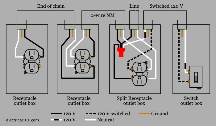 Lh 2149 3 Wire 240 Volt Range Wiring Diagram Schematic Wiring