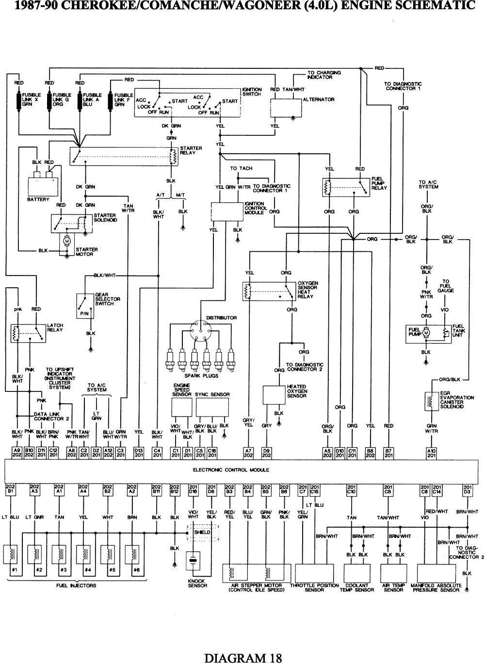 Marvelous 97 Jeep Cherokee Charging System Diagram Circuit Diagram Template Wiring Cloud Xortanetembamohammedshrineorg