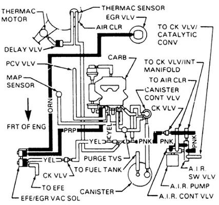 Yr 9929 Eldorado Wiring Diagrams Get Free Image About Wiring Diagram Free Diagram