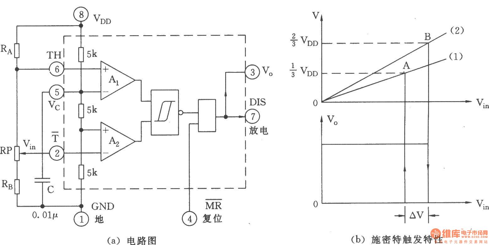 Fantastic Schmitt Trigger Circuit And Its Trigger Characteristics Wiring Cloud Ittabisraaidewilluminateatxorg