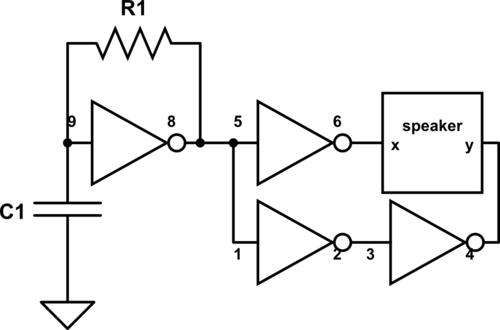 Magnificent Schmitt Trigger Oscillator Circuit Auto Electrical Wiring Diagram Wiring Cloud Ittabisraaidewilluminateatxorg