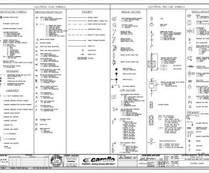 Kd 9707 Residential Electrical Wiring Diagram Symbols Free Download Wiring Schematic Wiring
