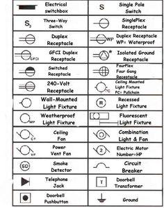 GB_5281] Home Electrical Wiring Diagram Symbols Pdf Electrical Wiring  Diagram Free DiagramEpsy Exmet Knie Lukep Attr Wazos Rimen Gram Amenti Inoma Nful  Mohammedshrine Librar Wiring 101