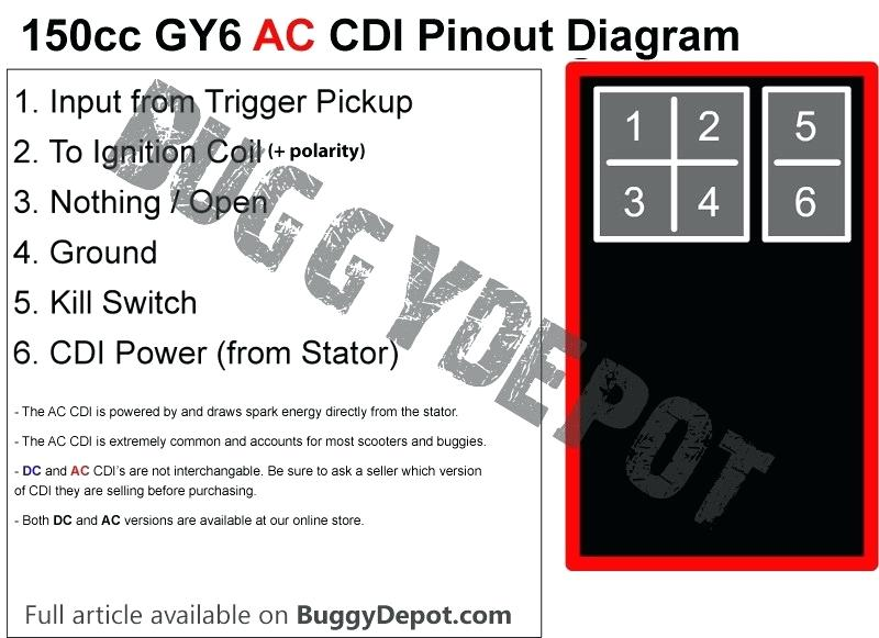 5 Pin Cdi Wiring Diagram