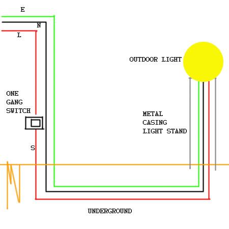 outside light wiring diagram uk de 3475  outdoor light wiring diagram outdoor circuit diagrams  light wiring diagram outdoor circuit
