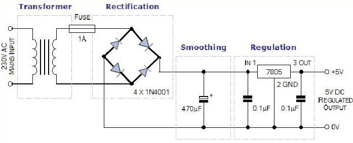 SS_9063] Rectifier And Split Battery Charging Circuit The Bridge RectifierPush Emba Mohammedshrine Librar Wiring 101