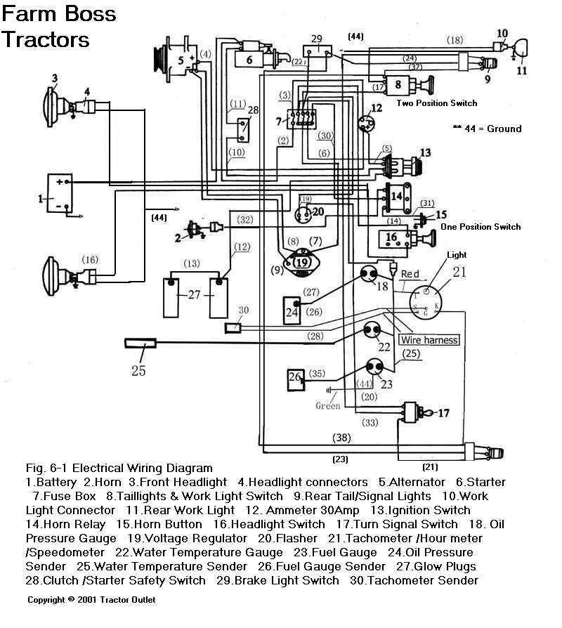 International Tractor Wiring Diagram from static-cdn.imageservice.cloud