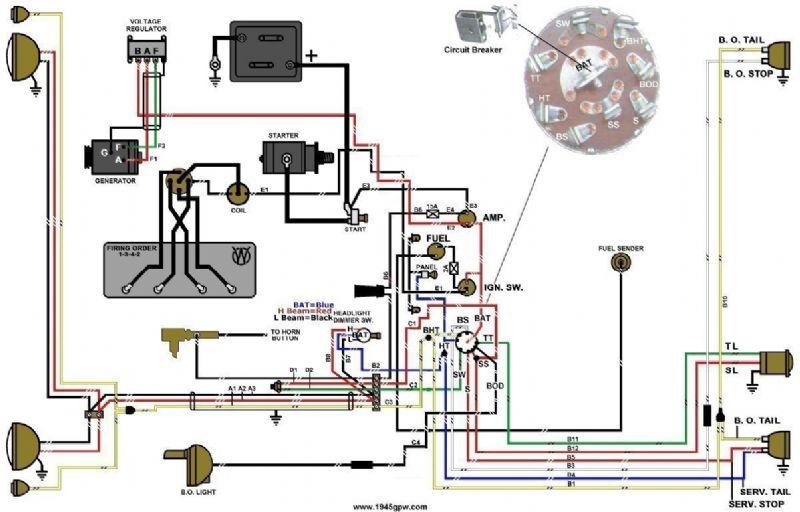 Superb Willys Wiring Harness Today Diagram Data Schema Wiring Cloud Uslyletkolfr09Org