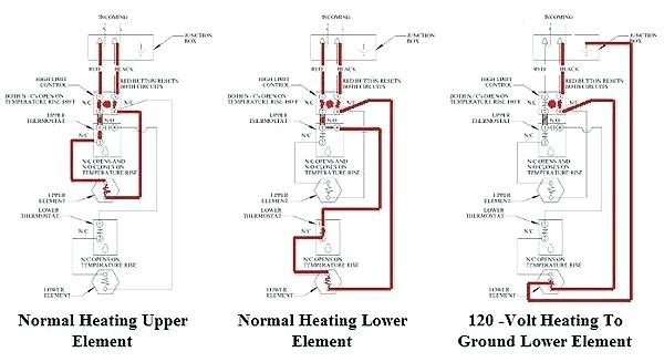 HL_9419] Hot Water Heater Wiring Diagram Also Ge Water Heater Thermostat Wiring  Schematic WiringNful Hopad Simij Icism Cosa Mimig Plan Dness Adit Opein Mohammedshrine  Librar Wiring 101