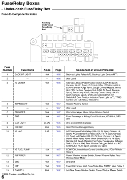 2007 accord fuse diagram | chase-service wiring diagram library |  chase-service.kivitour.it  kivi tour 2 guida in carrozzina