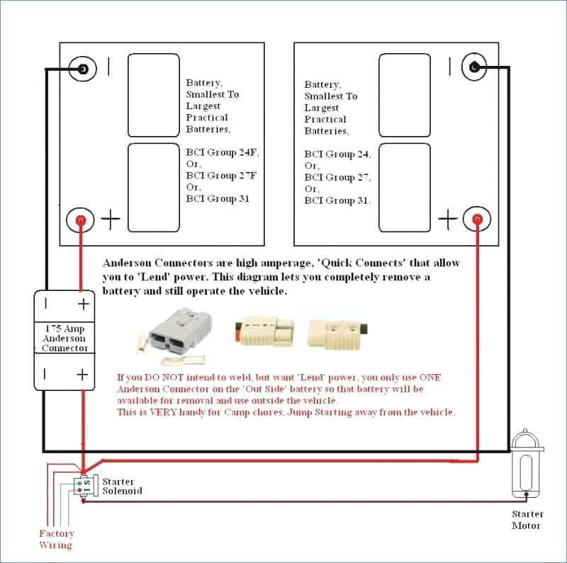 Phenomenal Perko Battery Switch Wiring Diagram Battery Selector Switch Wiring Wiring Cloud Hisonepsysticxongrecoveryedborg