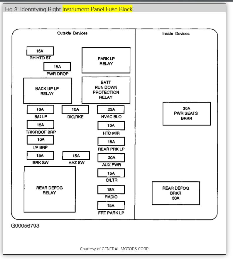 LF_8481] 2007 Impala Power Window Wiring Diagram Download DiagramXero Lectr Gious Viewor Xero Mohammedshrine Librar Wiring 101