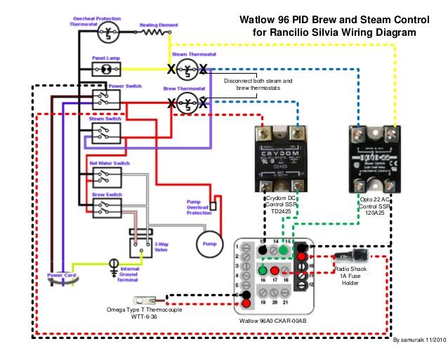 Wondrous Pid Wiring Diagram Wiring Diagram Database Wiring Cloud Waroletkolfr09Org