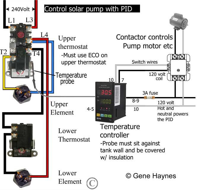 [DIAGRAM_38DE]  LB_9120] On Off Temperature Control Circuit Wiring Diagram | Oven Controller Wiring Diagram |  | Sieg Alia Mepta Spoat Mopar Bdel Elae Animo Bemua Mohammedshrine Librar  Wiring 101