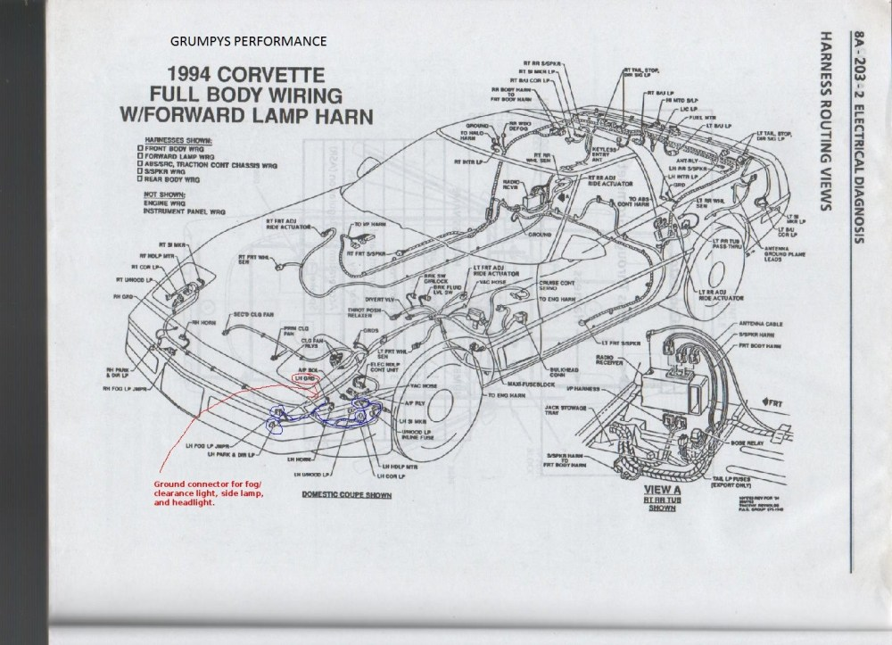Gt 3829 C4 Corvette Wiring Diagram Pdf Download Diagram