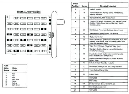 wiring diagram 2003 wrangler 2003 jeep fuse box e1 wiring diagram  2003 jeep fuse box e1 wiring diagram