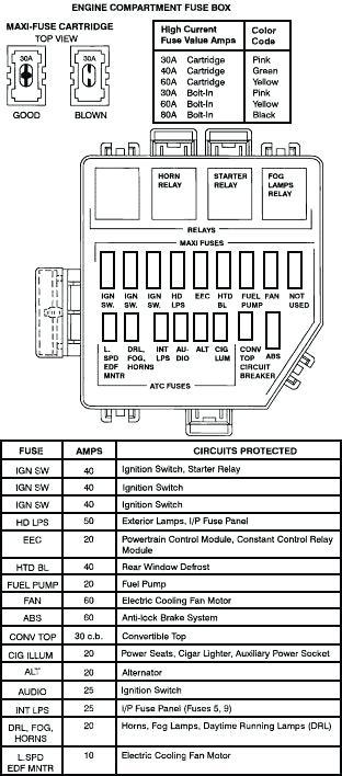 [QMVU_8575]  DD_2264] Fuse Box Diagram Golf 5 Download Diagram | 2015 Ford Mustang Fuse Box Diagram |  | Norab Tacle Getap Licuk Mohammedshrine Librar Wiring 101