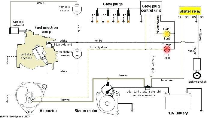 12 Volt Starter Wiring Diagram Perkins Diesle - 12v Usb Wiring Diagram -  audi-a3.tukune.jeanjaures37.frWiring Diagram Resource