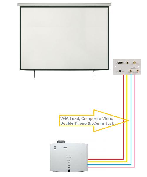 YS_9723] Wiring Diagram For Projector Wiring DiagramAmenti Timew Barba Clesi Inifo Dome Mohammedshrine Librar Wiring 101