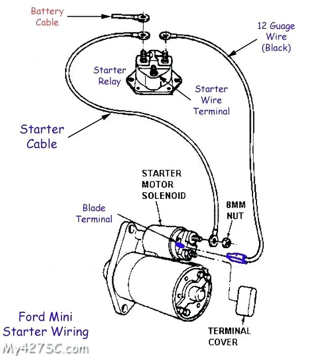 1973 chevy starter wiring diagram  wiring diagrams page