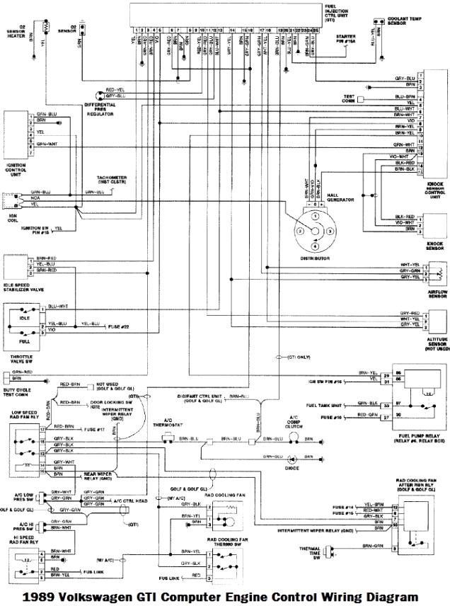 1985 Vw Cabriolet Wiring Diagram -Gibson P94 Wiring Diagram | Begeboy Wiring  Diagram SourceBegeboy Wiring Diagram Source